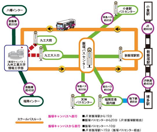 バス停(アクセスマップ)