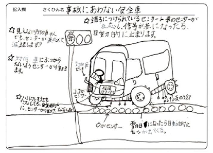 優秀賞(小学生以下の部)