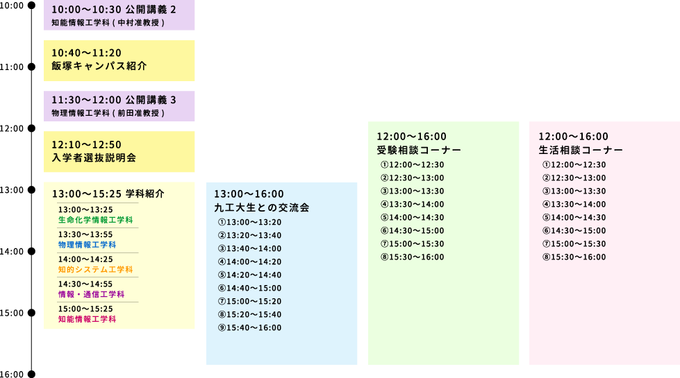 7/23のタイムスケジュール