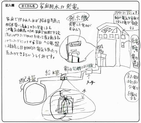 最優秀賞(小学生以下の部)