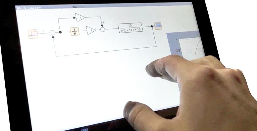 制御系CAD「Jamox」